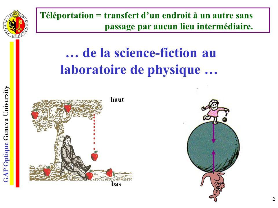 GAP Optique Geneva University 3 … de la science-fiction au laboratoire de physique … Téléportation science-fiction Téléportation « presque quantique » Le canal de téléportation quantique: lintrication et non-localité quantique Lexpérience de Genève: Téléportation Quantique A quoi ça sert.