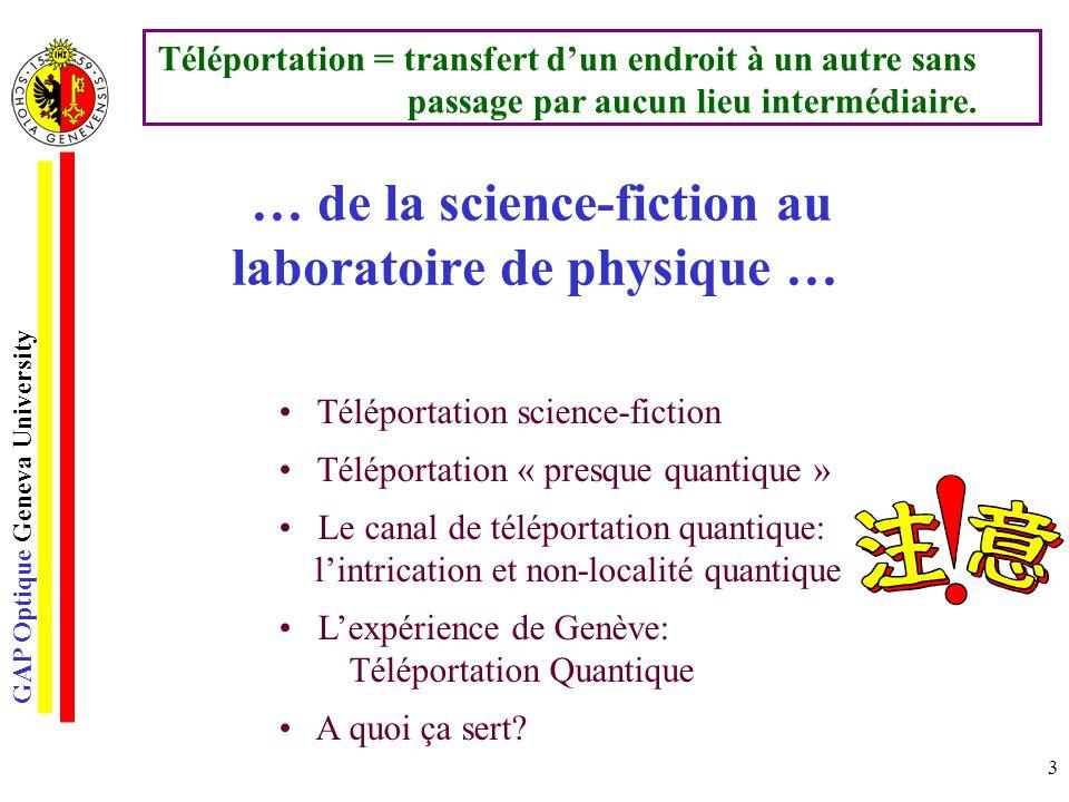 GAP Optique Geneva University 24 Quai E.Ansermet Plainpalais 2 km de fibre optique 2 km de fibre optique Paire de photons intriqués Alice Bob