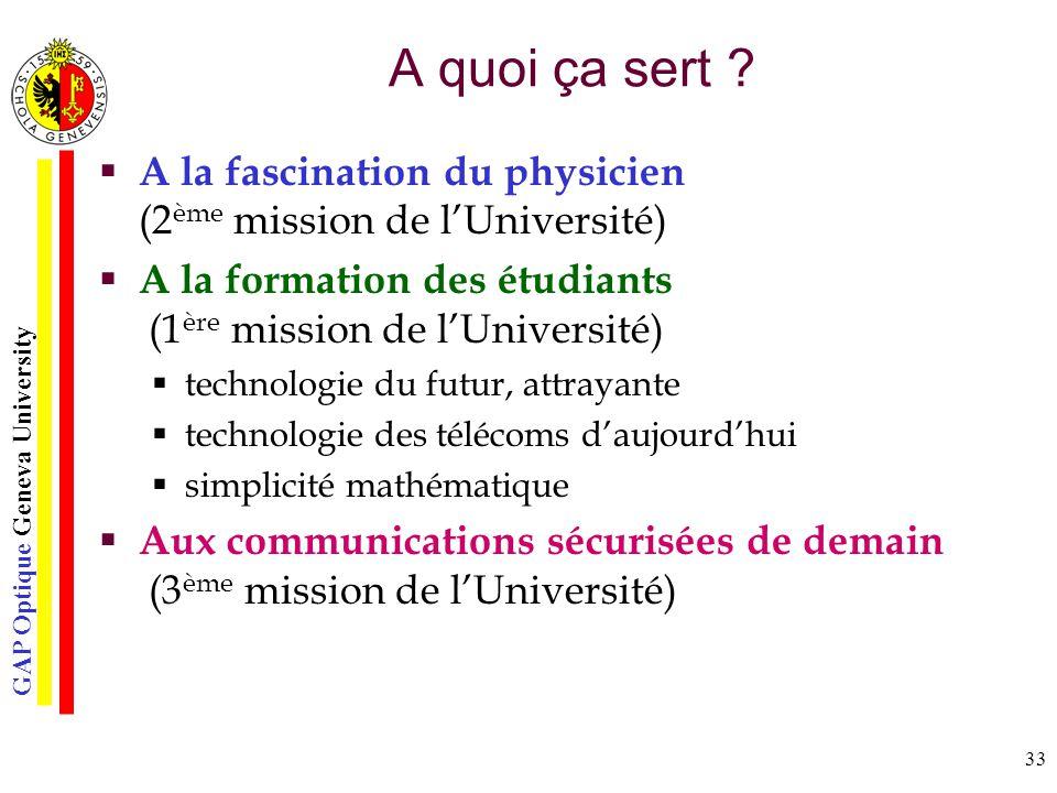 GAP Optique Geneva University 33 A quoi ça sert ? A la fascination du physicien (2 ème mission de lUniversité) A la formation des étudiants (1 ère mis