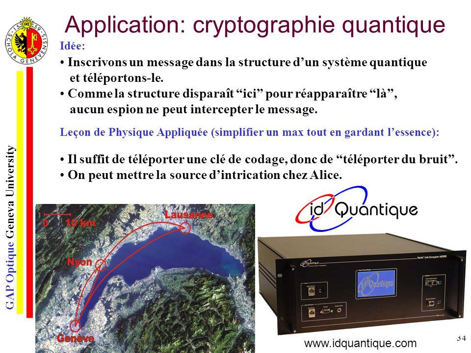 GAP Optique Geneva University 34 Application: cryptographie quantique Inscrivons un message dans la structure dun système quantique et téléportons-le.