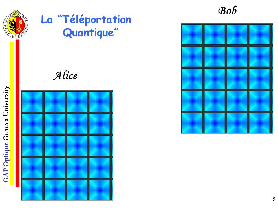 GAP Optique Geneva University 5 Emetteur Récepteur o La Téléportation Quantique Alice Bob