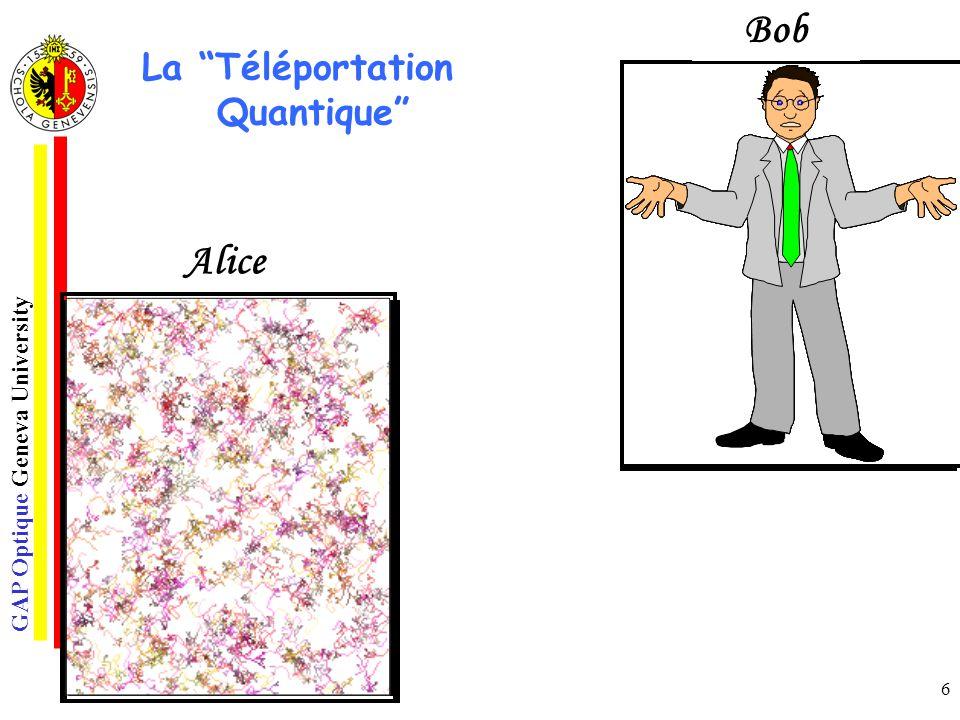 GAP Optique Geneva University 27 Mesure de Bell les 2 photons interagissent 4 résultats possibles: 0, 90, 180, 270 degrés Corrélation parfaite La corrélation est indépendante de létat du photon téléporté Quai E.Ansermet Plainpalais Alice Bob