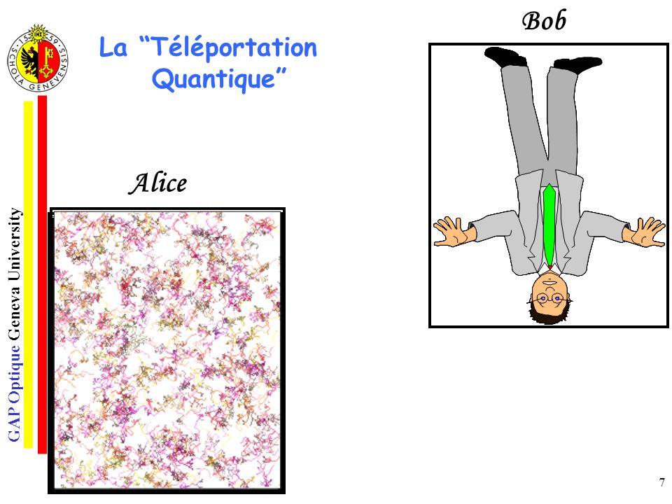 GAP Optique Geneva University 7 Emetteur Récepteur o Alice Bob La Téléportation Quantique
