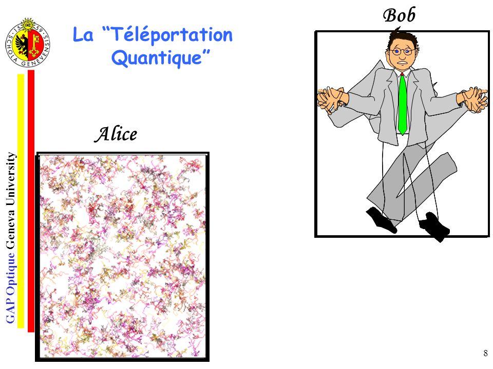 GAP Optique Geneva University Téléportation résultats: Probabilité de succès = 93% ± 4% Linformation nécessaire pour terminer la téléportation est infiniment moindre que celle nécessaire pour décrire la structure téléportée.