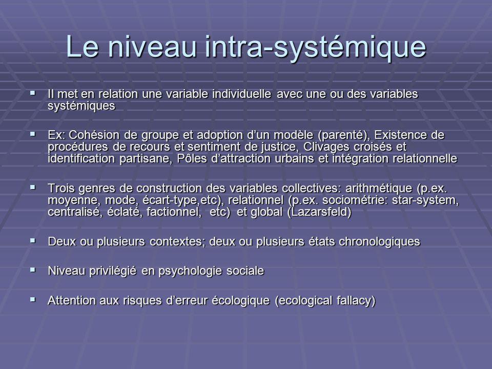 Le niveau intra-systémique Il met en relation une variable individuelle avec une ou des variables systémiques Il met en relation une variable individu