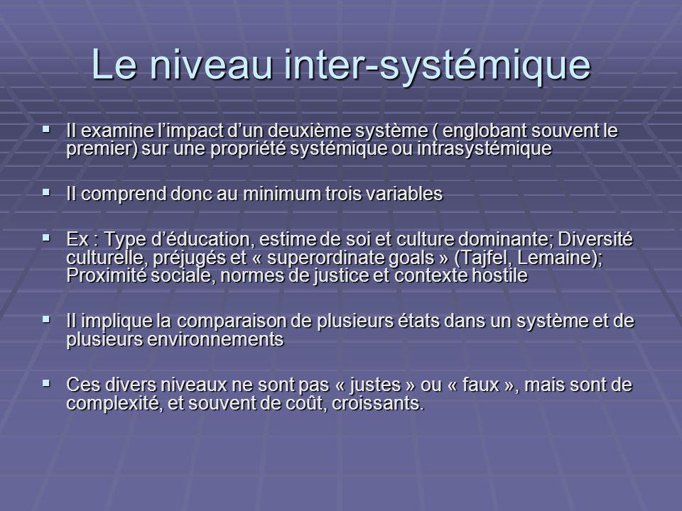 Le niveau inter-systémique Il examine limpact dun deuxième système ( englobant souvent le premier) sur une propriété systémique ou intrasystémique Il
