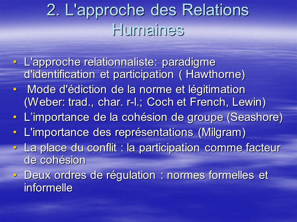 2. L'approche des Relations Humaines L'approche relationnaliste: paradigme d'identification et participation ( Hawthorne)L'approche relationnaliste: p