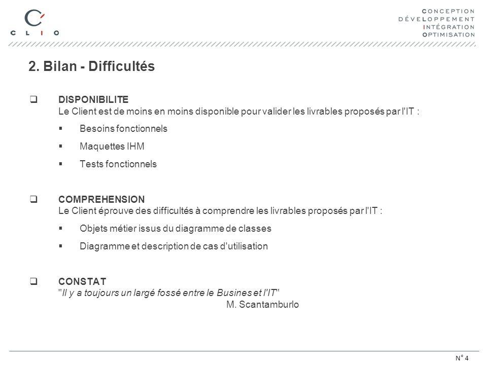 2. Bilan - Difficultés DISPONIBILITE Le Client est de moins en moins disponible pour valider les livrables proposés par l'IT : Besoins fonctionnels Ma
