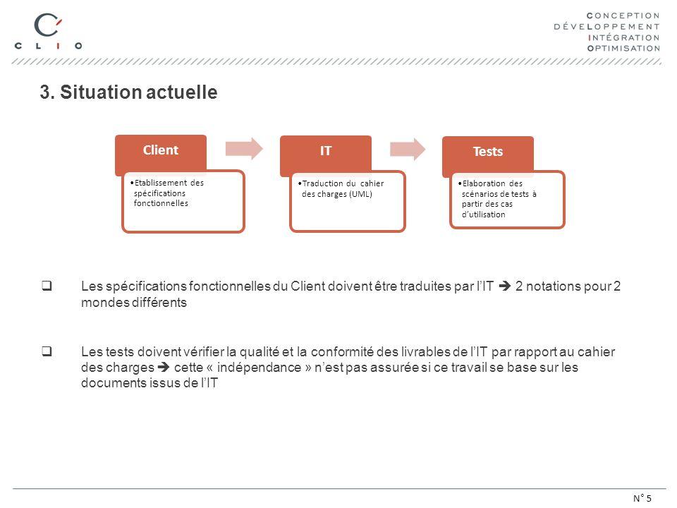3. Situation actuelle Les spécifications fonctionnelles du Client doivent être traduites par lIT 2 notations pour 2 mondes différents Les tests doiven
