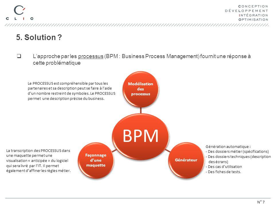 5. Solution ? Lapproche par les processus (BPM : Business Process Management) fournit une réponse à cette problématique BPM Modélisation des processus