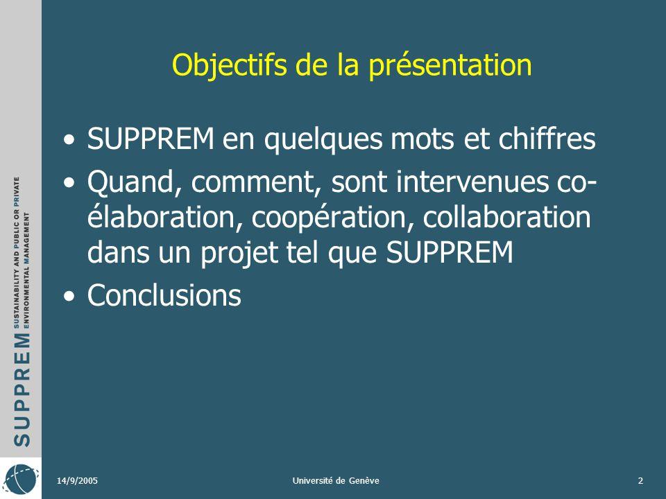 14/9/2005Université de Genève2 Objectifs de la présentation SUPPREM en quelques mots et chiffres Quand, comment, sont intervenues co- élaboration, coopération, collaboration dans un projet tel que SUPPREM Conclusions