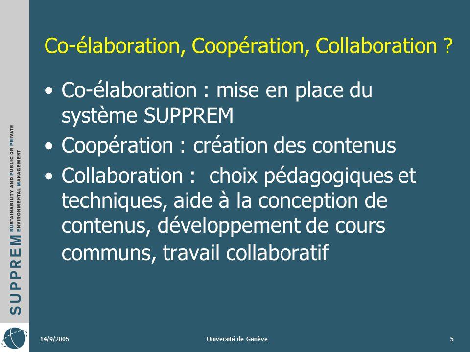 14/9/2005Université de Genève5 Co-élaboration, Coopération, Collaboration .