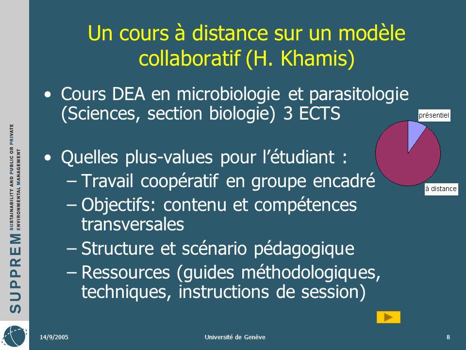 14/9/2005Université de Genève8 Un cours à distance sur un modèle collaboratif (H.