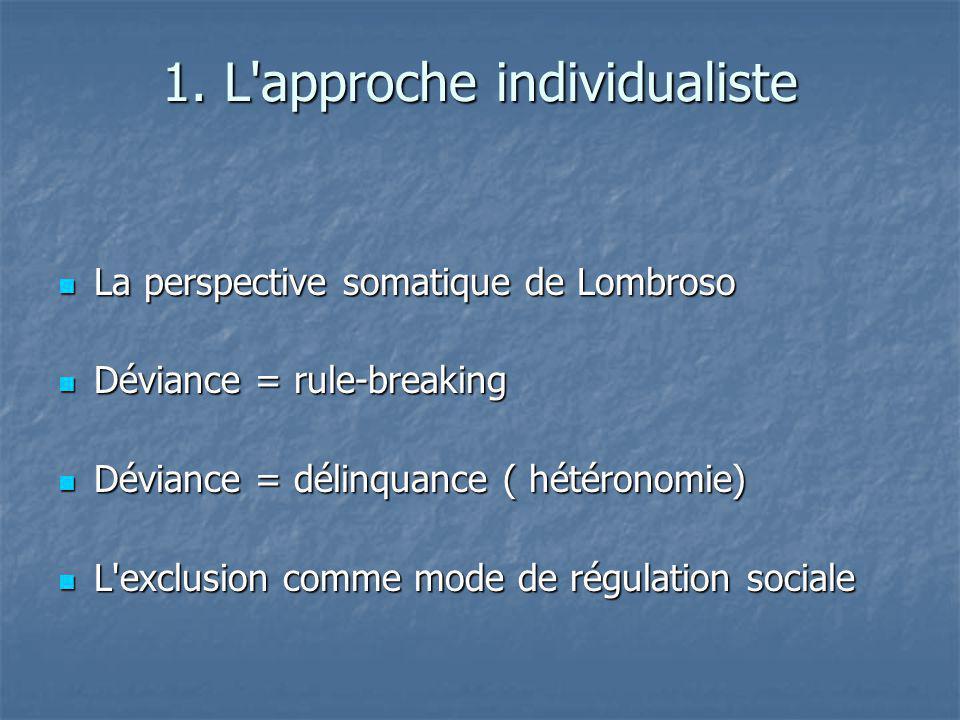 1. L'approche individualiste La perspective somatique de Lombroso La perspective somatique de Lombroso Déviance = rule-breaking Déviance = rule-breaki