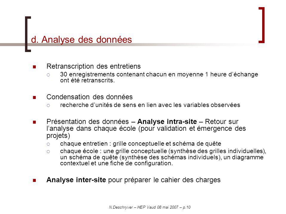 N.Deschryver – HEP Vaud 08 mai 2007 – p.10 d. Analyse des données Retranscription des entretiens 30 enregistrements contenant chacun en moyenne 1 heur