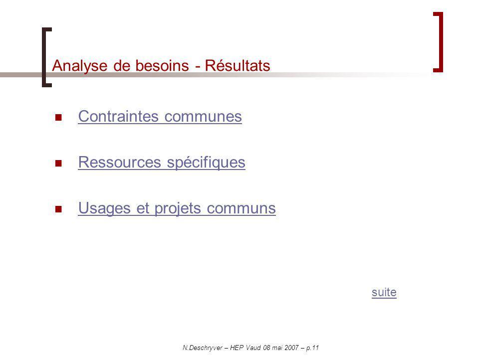 N.Deschryver – HEP Vaud 08 mai 2007 – p.11 Analyse de besoins - Résultats Contraintes communes Ressources spécifiques Usages et projets communs suite