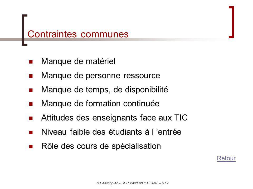 N.Deschryver – HEP Vaud 08 mai 2007 – p.12 Contraintes communes Manque de matériel Manque de personne ressource Manque de temps, de disponibilité Manq