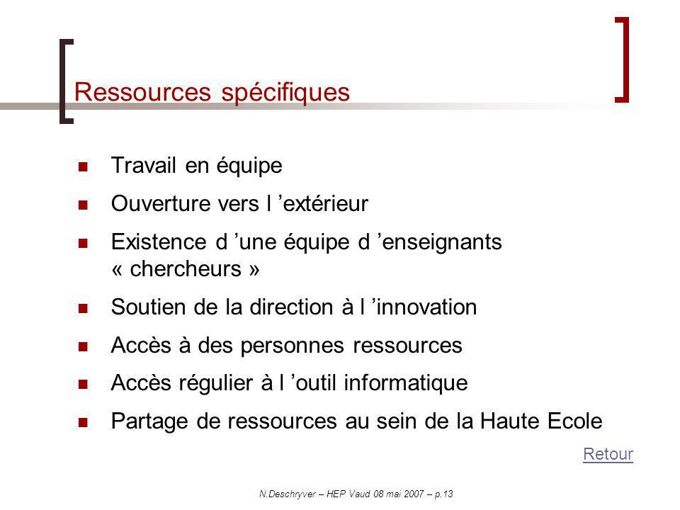 N.Deschryver – HEP Vaud 08 mai 2007 – p.13 Ressources spécifiques Travail en équipe Ouverture vers l extérieur Existence d une équipe d enseignants «