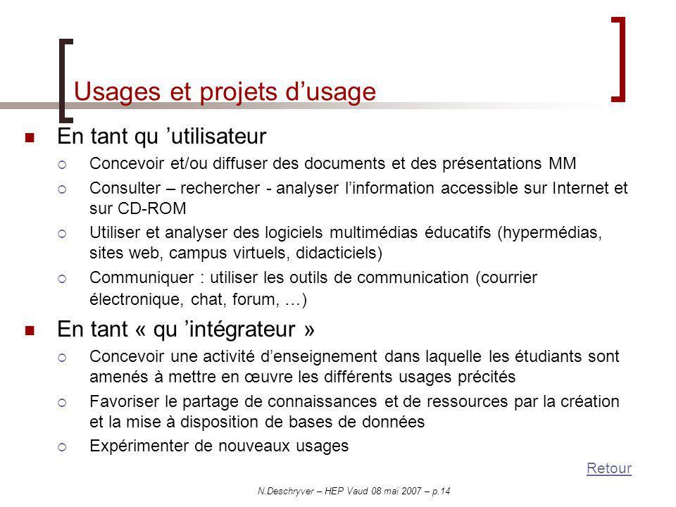 N.Deschryver – HEP Vaud 08 mai 2007 – p.14 Usages et projets dusage En tant qu utilisateur Concevoir et/ou diffuser des documents et des présentations