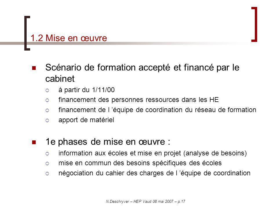N.Deschryver – HEP Vaud 08 mai 2007 – p.17 1.2 Mise en œuvre Scénario de formation accepté et financé par le cabinet à partir du 1/11/00 financement d