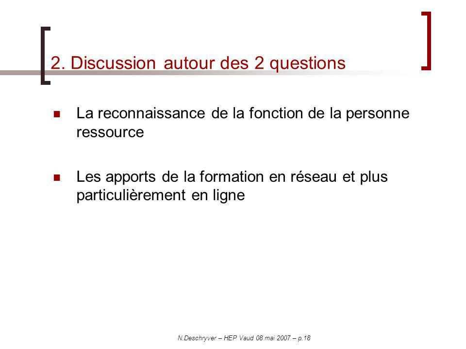 N.Deschryver – HEP Vaud 08 mai 2007 – p.18 2. Discussion autour des 2 questions La reconnaissance de la fonction de la personne ressource Les apports