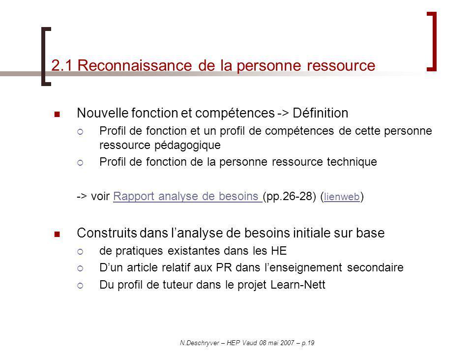 N.Deschryver – HEP Vaud 08 mai 2007 – p.19 2.1 Reconnaissance de la personne ressource Nouvelle fonction et compétences -> Définition Profil de foncti