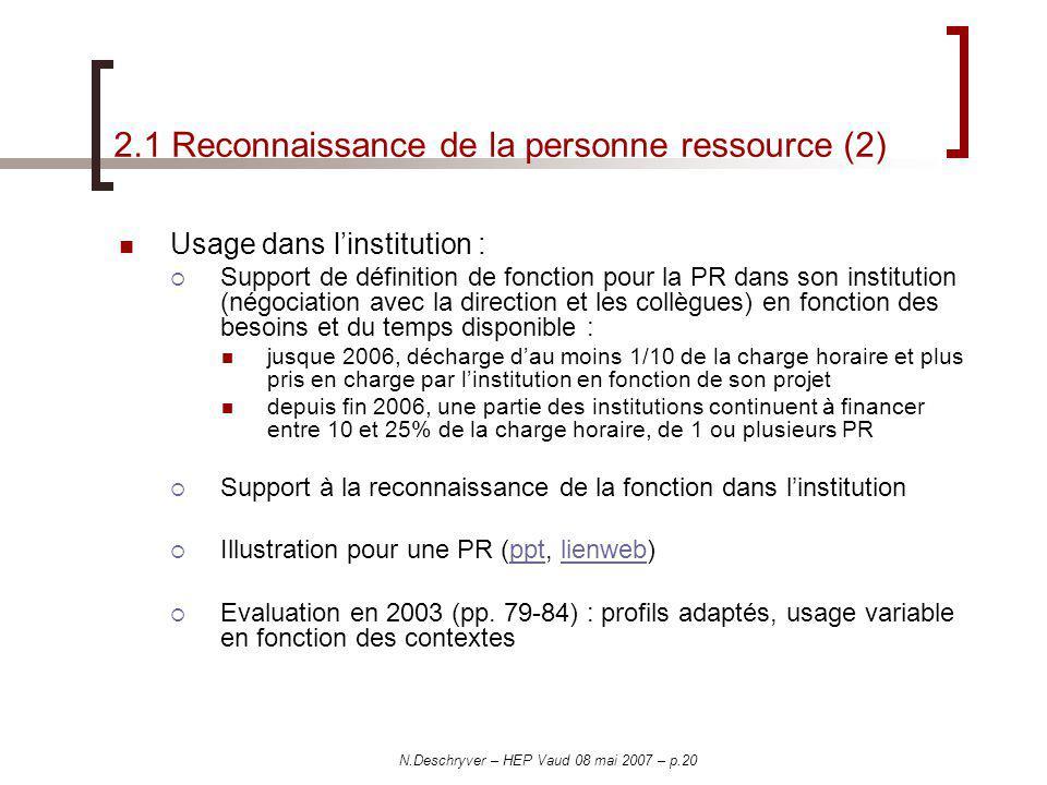 N.Deschryver – HEP Vaud 08 mai 2007 – p.20 2.1 Reconnaissance de la personne ressource (2) Usage dans linstitution : Support de définition de fonction