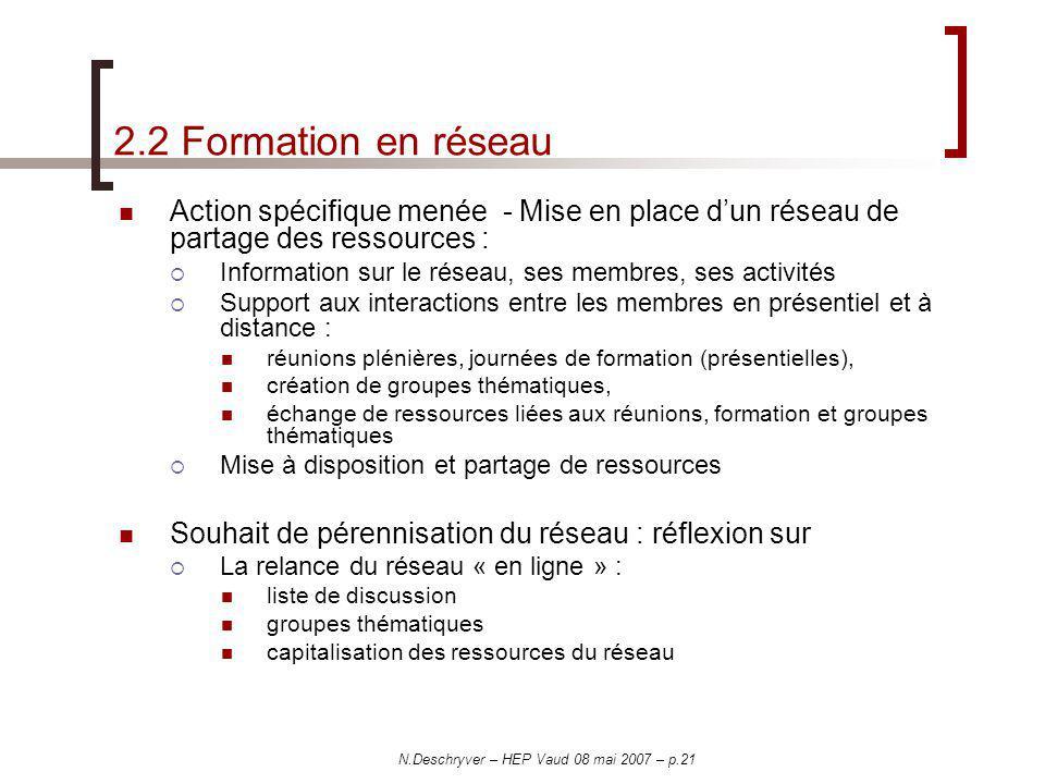 N.Deschryver – HEP Vaud 08 mai 2007 – p.21 2.2 Formation en réseau Action spécifique menée - Mise en place dun réseau de partage des ressources : Info