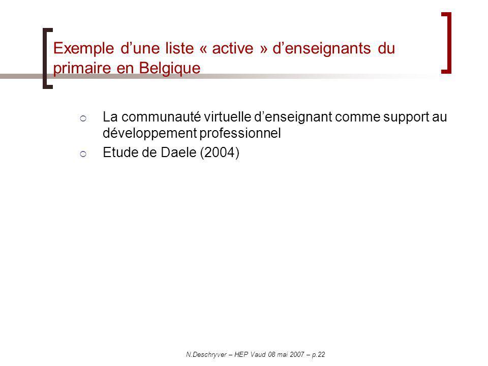 N.Deschryver – HEP Vaud 08 mai 2007 – p.22 Exemple dune liste « active » denseignants du primaire en Belgique La communauté virtuelle denseignant comm