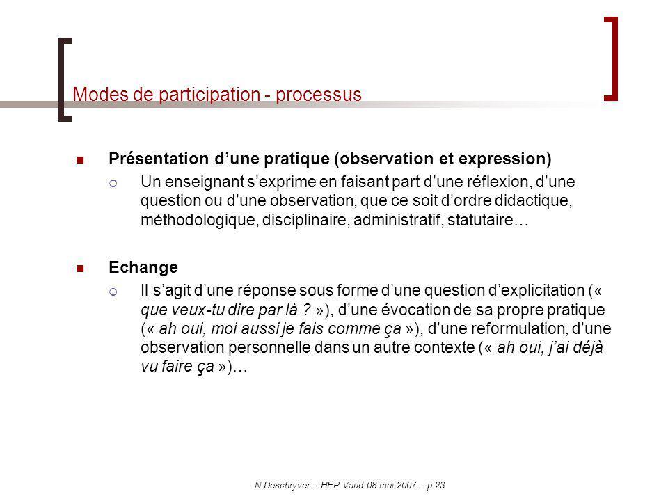 N.Deschryver – HEP Vaud 08 mai 2007 – p.23 Modes de participation - processus Présentation dune pratique (observation et expression) Un enseignant sex