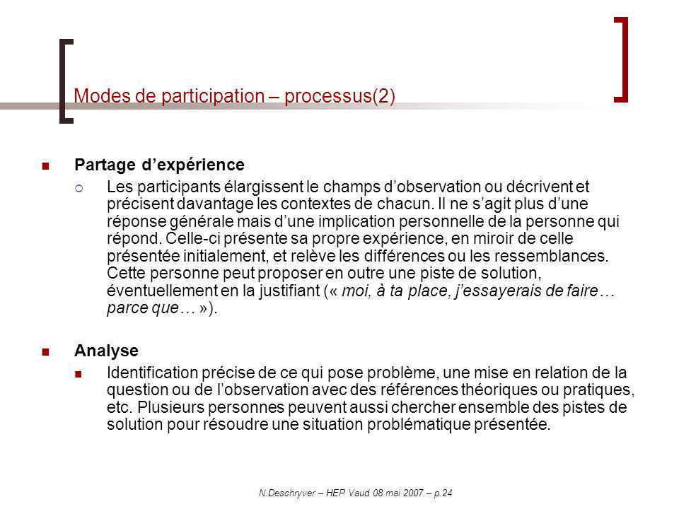 N.Deschryver – HEP Vaud 08 mai 2007 – p.24 Modes de participation – processus(2) Partage dexpérience Les participants élargissent le champs dobservati