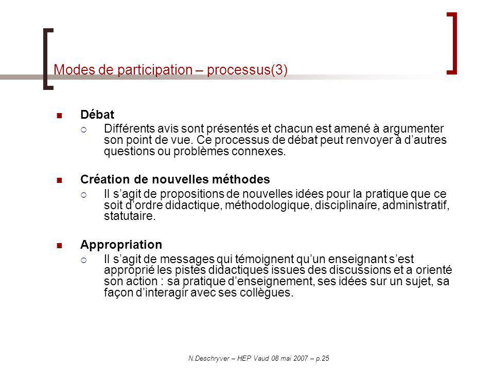 N.Deschryver – HEP Vaud 08 mai 2007 – p.25 Modes de participation – processus(3) Débat Différents avis sont présentés et chacun est amené à argumenter