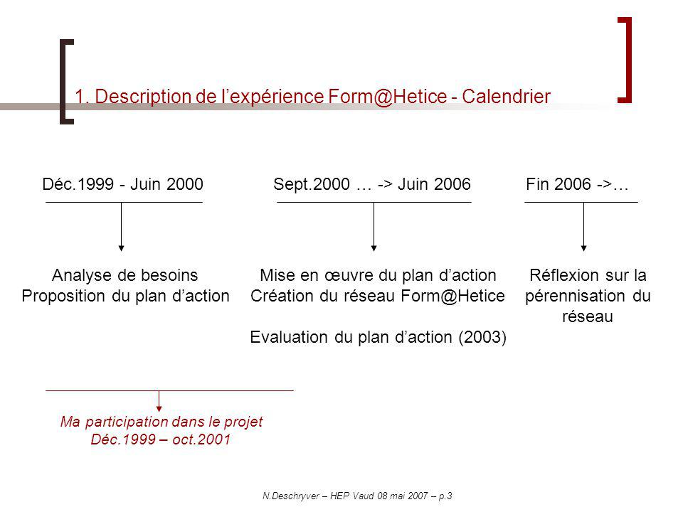 N.Deschryver – HEP Vaud 08 mai 2007 – p.3 1. Description de lexpérience Form@Hetice - Calendrier Déc.1999 - Juin 2000 Analyse de besoins Proposition d