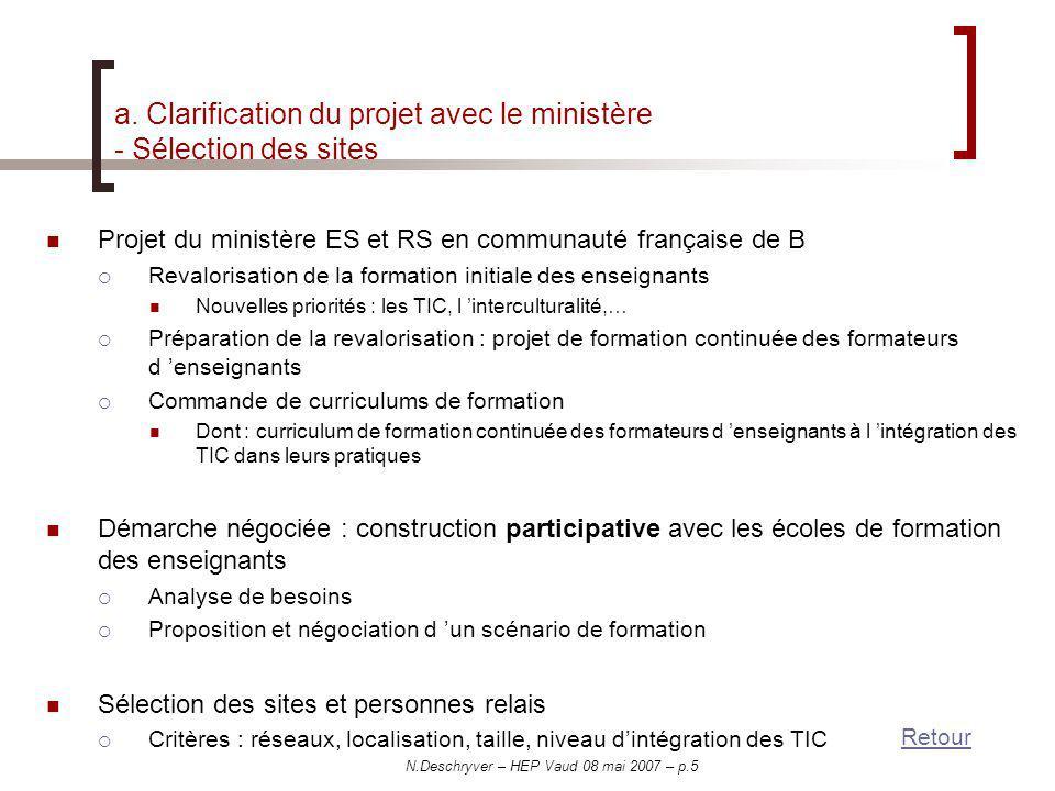 N.Deschryver – HEP Vaud 08 mai 2007 – p.5 a. Clarification du projet avec le ministère - Sélection des sites Projet du ministère ES et RS en communaut