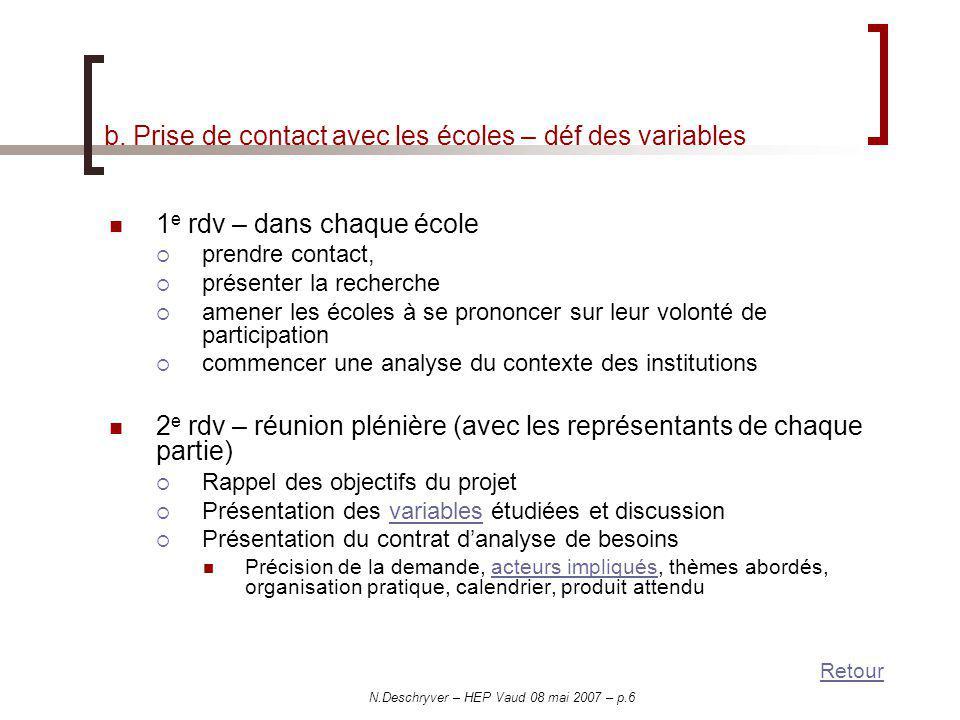 N.Deschryver – HEP Vaud 08 mai 2007 – p.6 b. Prise de contact avec les écoles – déf des variables 1 e rdv – dans chaque école prendre contact, présent