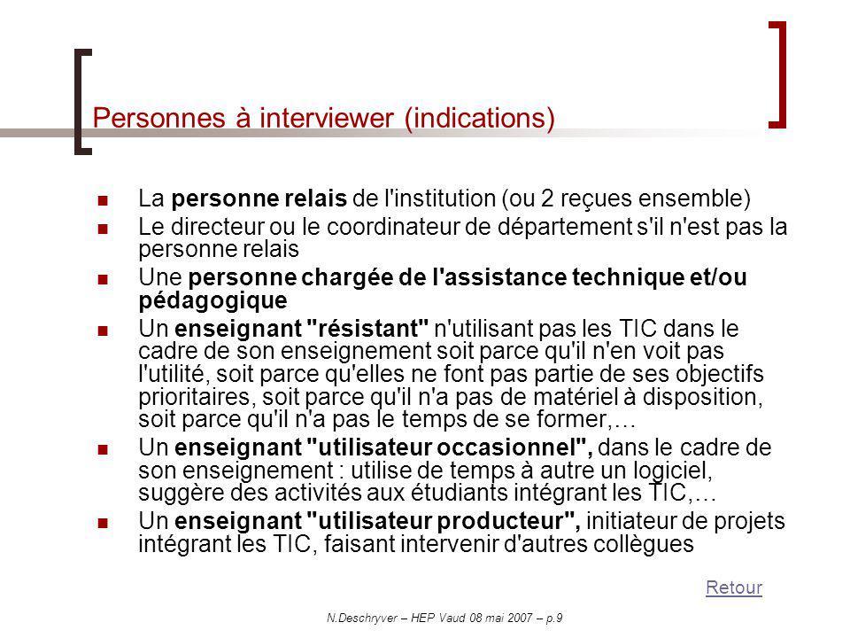 N.Deschryver – HEP Vaud 08 mai 2007 – p.9 Personnes à interviewer (indications) La personne relais de l'institution (ou 2 reçues ensemble) Le directeu