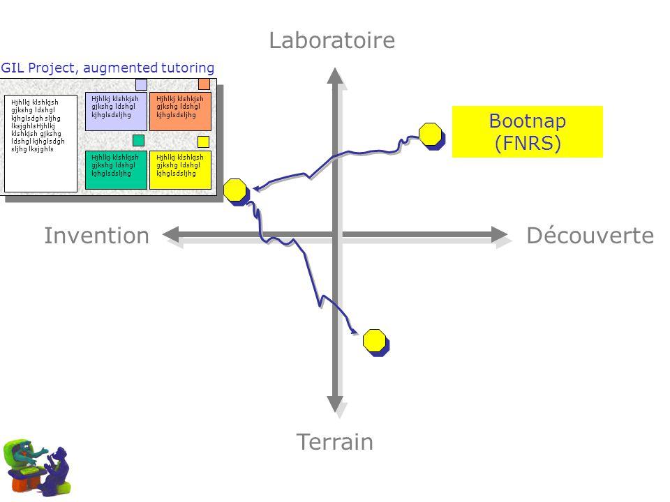 InventionDécouverte Laboratoire Terrain Bootnap (FNRS) Hjhlkj klshkjsh gjkshg ldshgl kjhglsdgh sljhg lksjghlsHjhlkj klshkjsh gjkshg ldshgl kjhglsdgh s