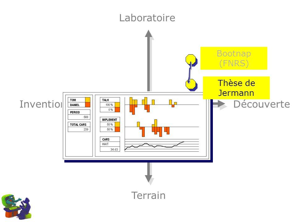 InventionDécouverte Laboratoire Terrain Bootnap (FNRS) Thèse de Jermann
