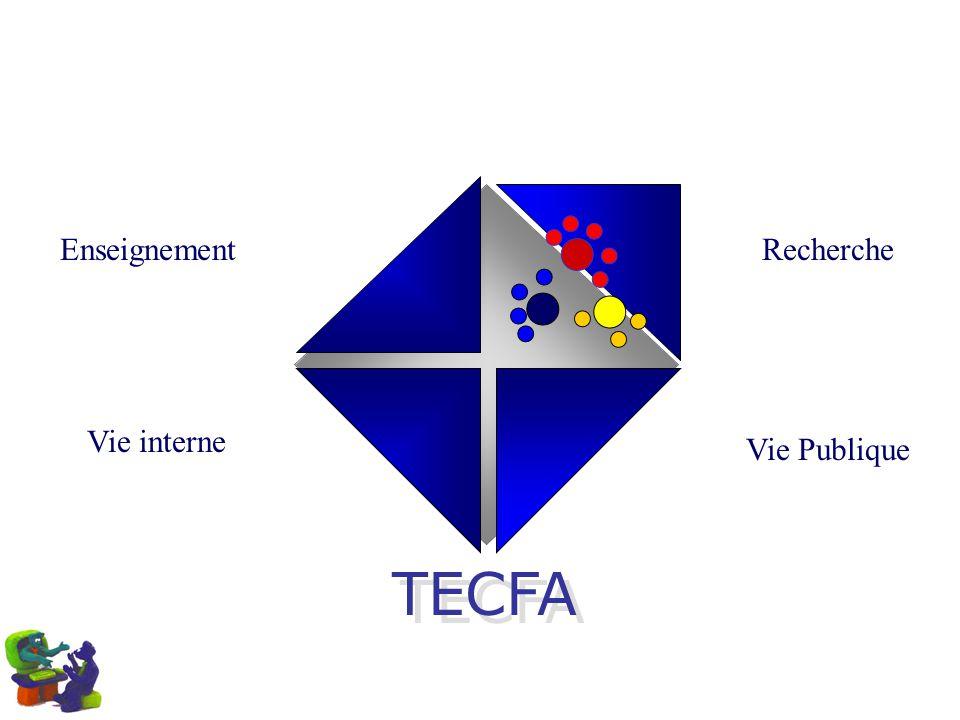 FPSEUniGeCitéCH Workshops & Conférences EARLI E.CSCL AI&ED IFIP Ed-Media ICCE EIAO IASTED CIME H&A ITS