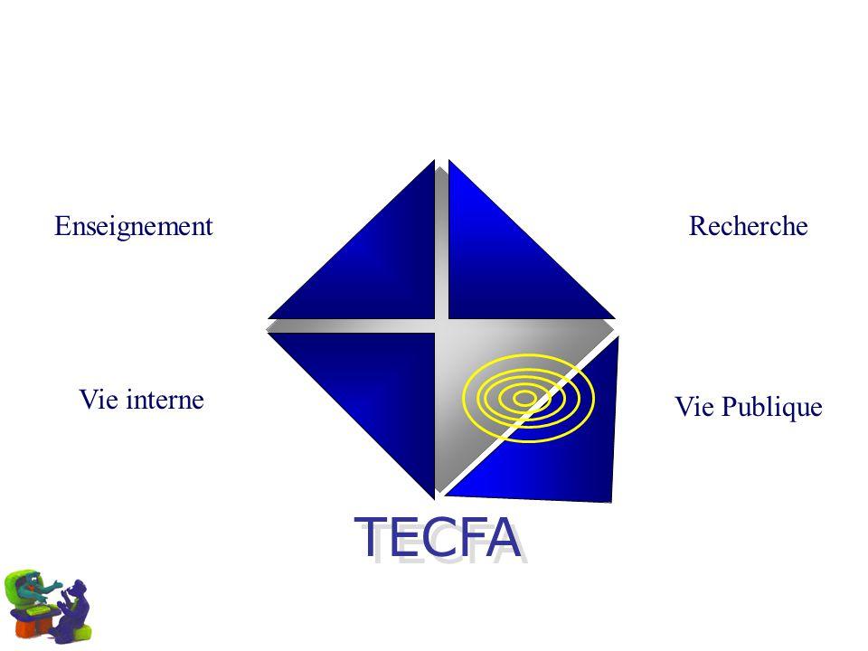 TECFA Recherche