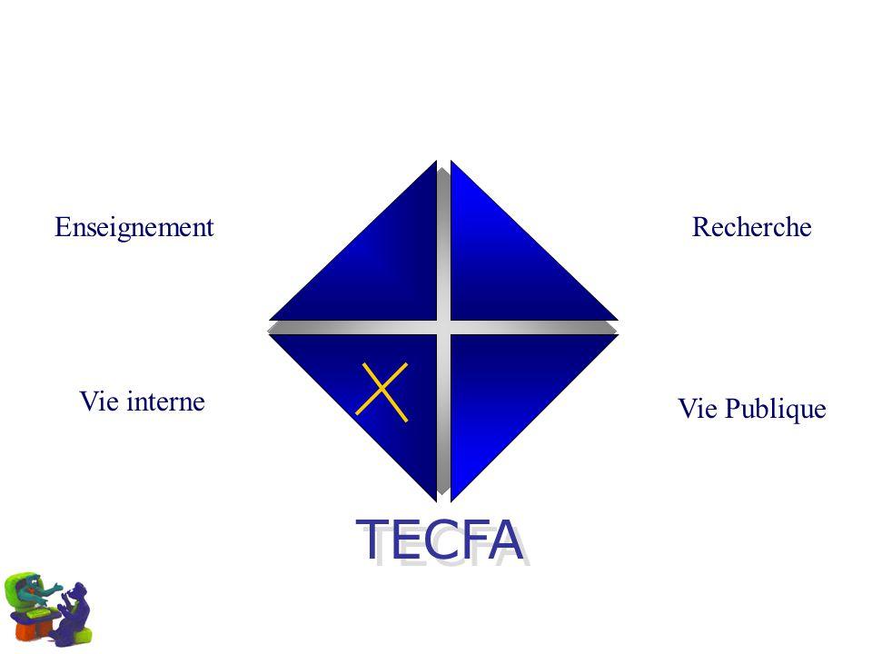 TECFA EnseignementRecherche Vie Publique Vie interne