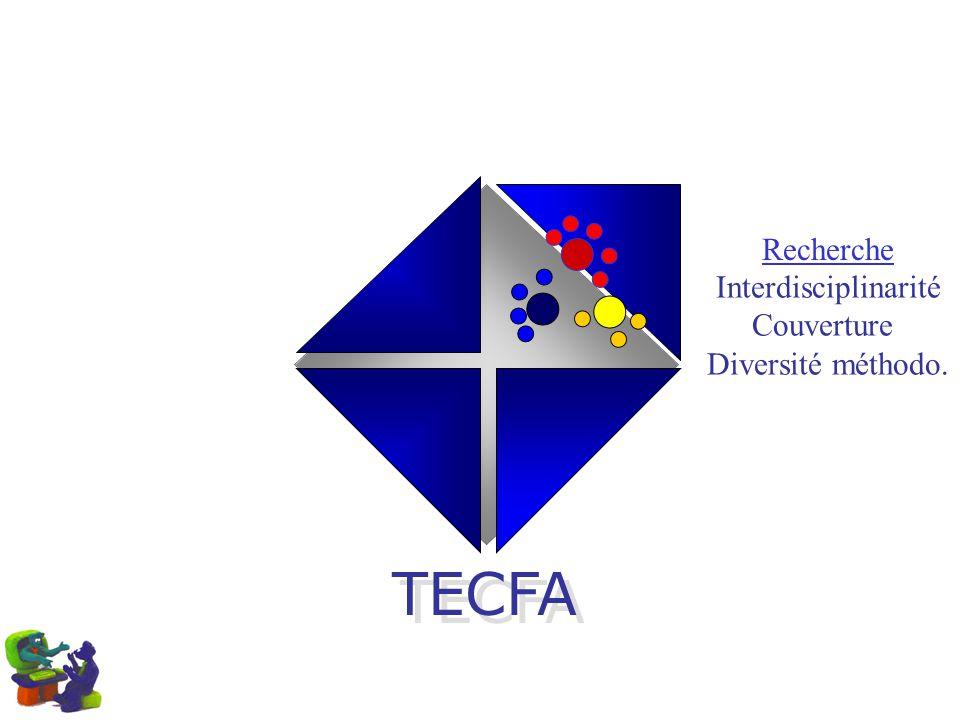TECFA Recherche Interdisciplinarité Couverture Diversité méthodo.