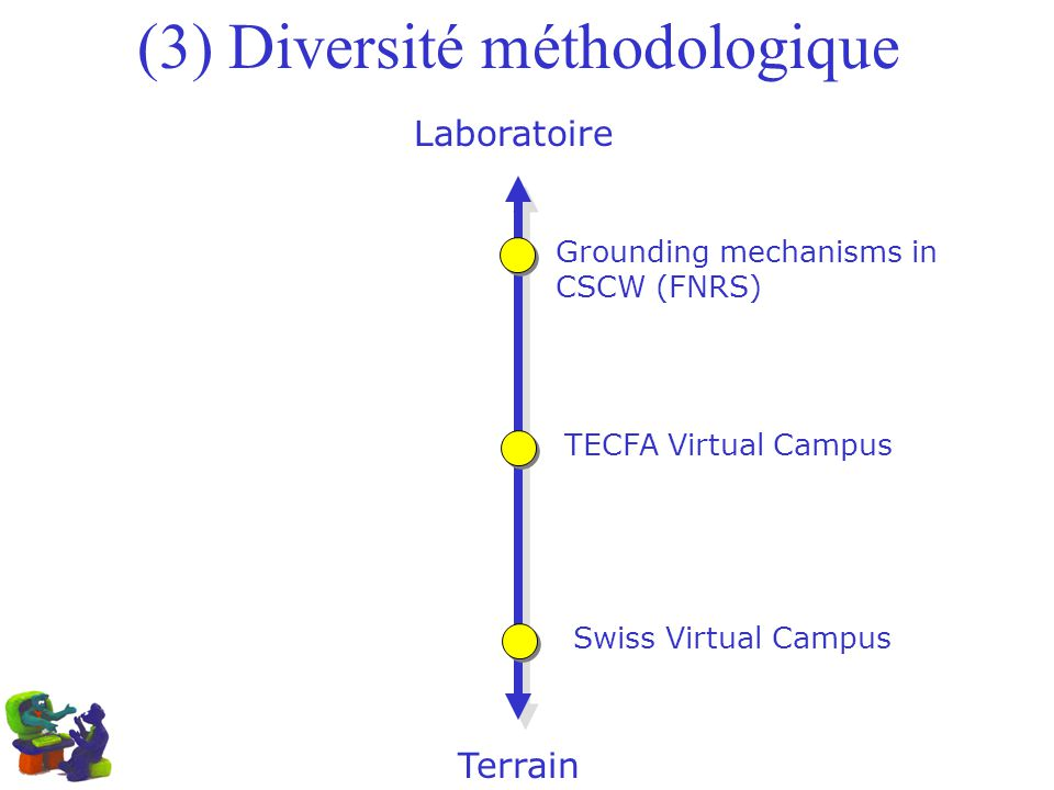 InventionDécouverte Forum électronique Scenario pédagogique Laboratoire Terrain