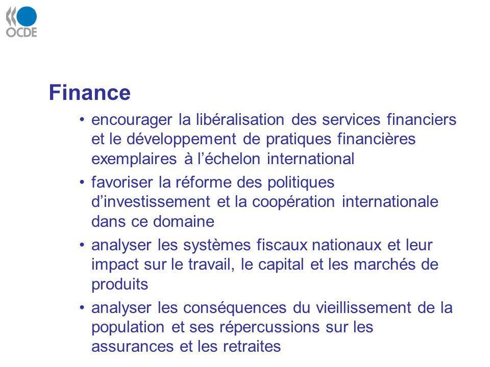 Finance encourager la libéralisation des services financiers et le développement de pratiques financières exemplaires à léchelon international favoris