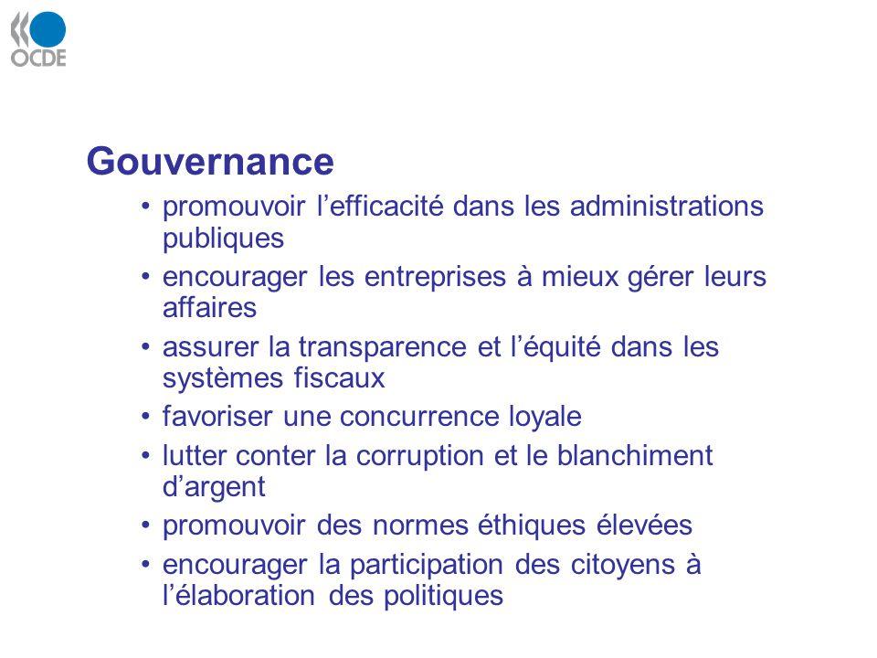 Gouvernance promouvoir lefficacité dans les administrations publiques encourager les entreprises à mieux gérer leurs affaires assurer la transparence