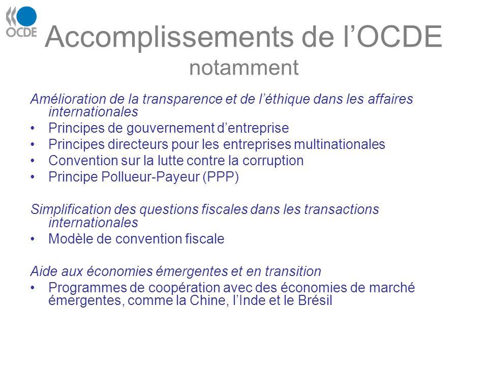 Accomplissements de lOCDE notamment Amélioration de la transparence et de léthique dans les affaires internationales Principes de gouvernement dentrep
