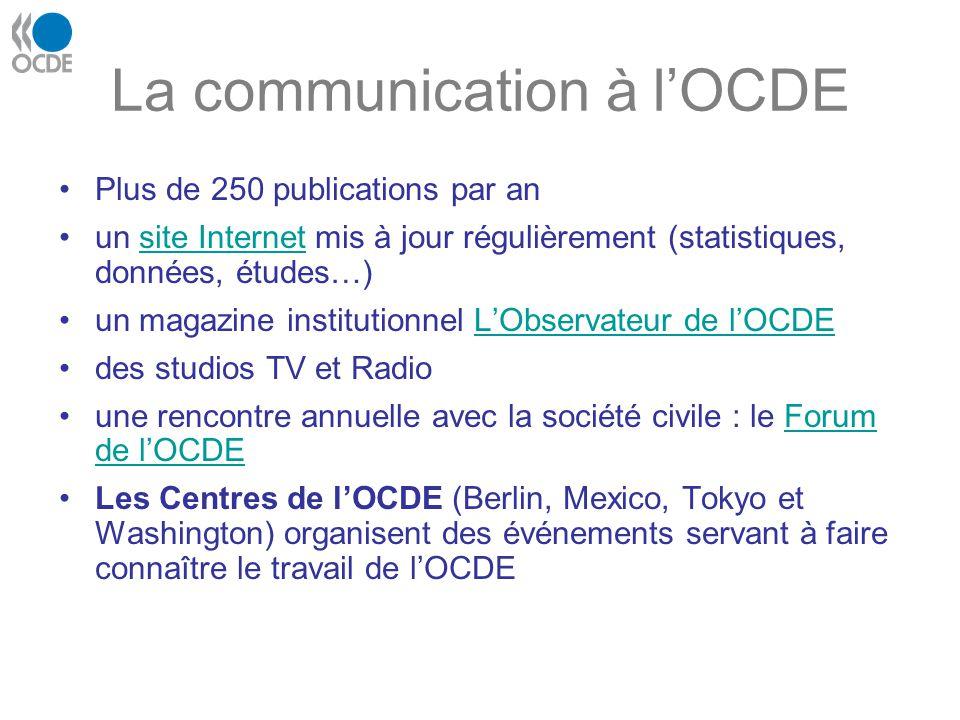 La communication à lOCDE Plus de 250 publications par an un site Internet mis à jour régulièrement (statistiques, données, études…)site Internet un ma
