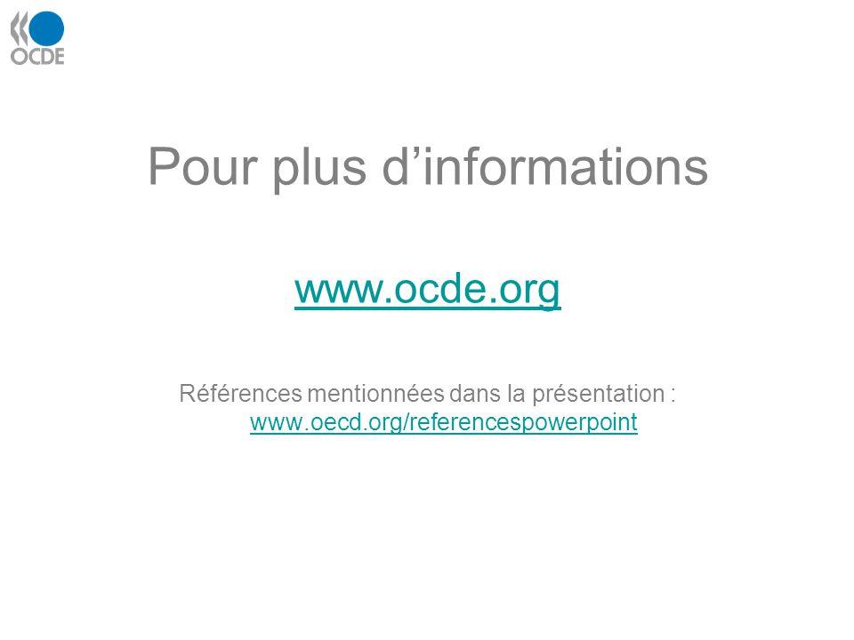 Pour plus dinformations www.ocde.org Références mentionnées dans la présentation : www.oecd.org/referencespowerpoint www.oecd.org/referencespowerpoint