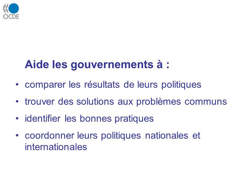 Aide les gouvernements à : comparer les résultats de leurs politiques trouver des solutions aux problèmes communs identifier les bonnes pratiques coor