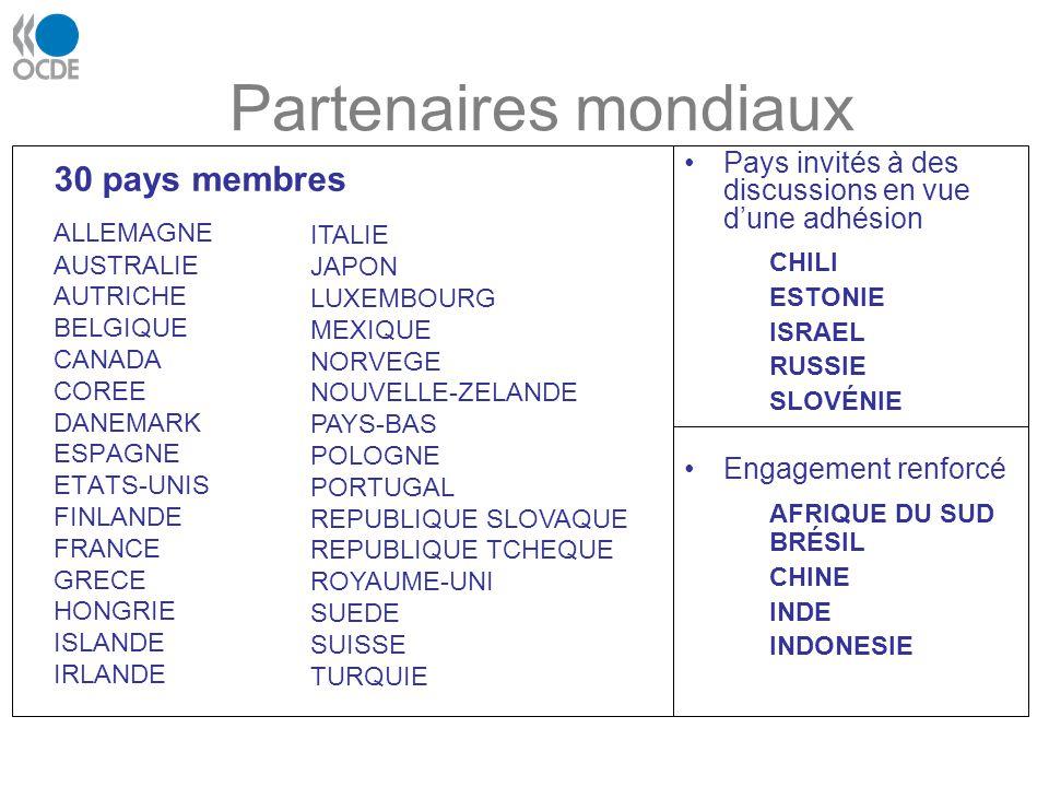 Quelques données sur lOCDE LOCDE a deux langues officielles qui sont langlais et le français Plus de 2 500 personnes travaillent au Secrétariat de lOCDE Le siège de lOCDE est à Paris, France Le Secrétaire général de lOCDE est M.